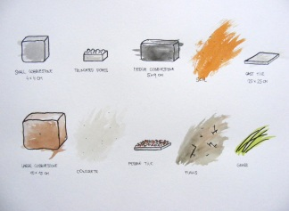 Sampled Materials